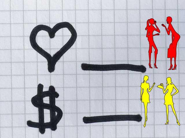 社会規範と経済規範