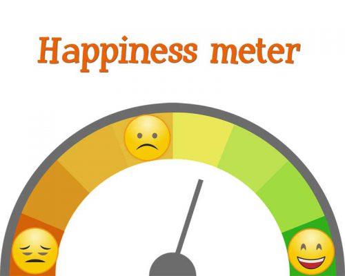 幸福測定器