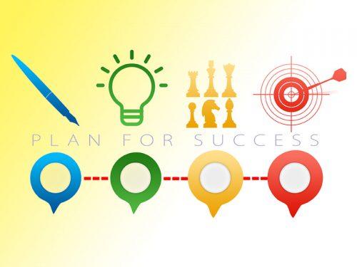 計画と成功